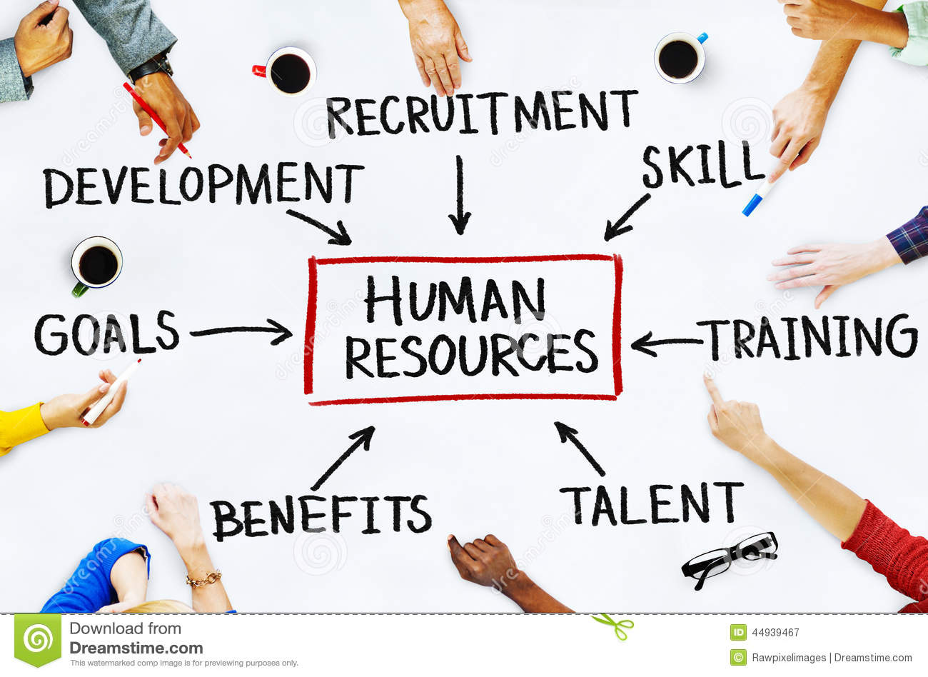 people-human-resources